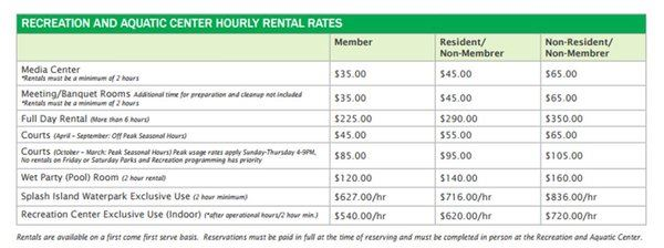Recreation and Aquatic Center Hourly Rates